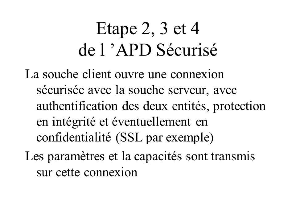 Etape 2, 3 et 4 de l APD Sécurisé La souche client ouvre une connexion sécurisée avec la souche serveur, avec authentification des deux entités, protection en intégrité et éventuellement en confidentialité (SSL par exemple) Les paramètres et la capacités sont transmis sur cette connexion