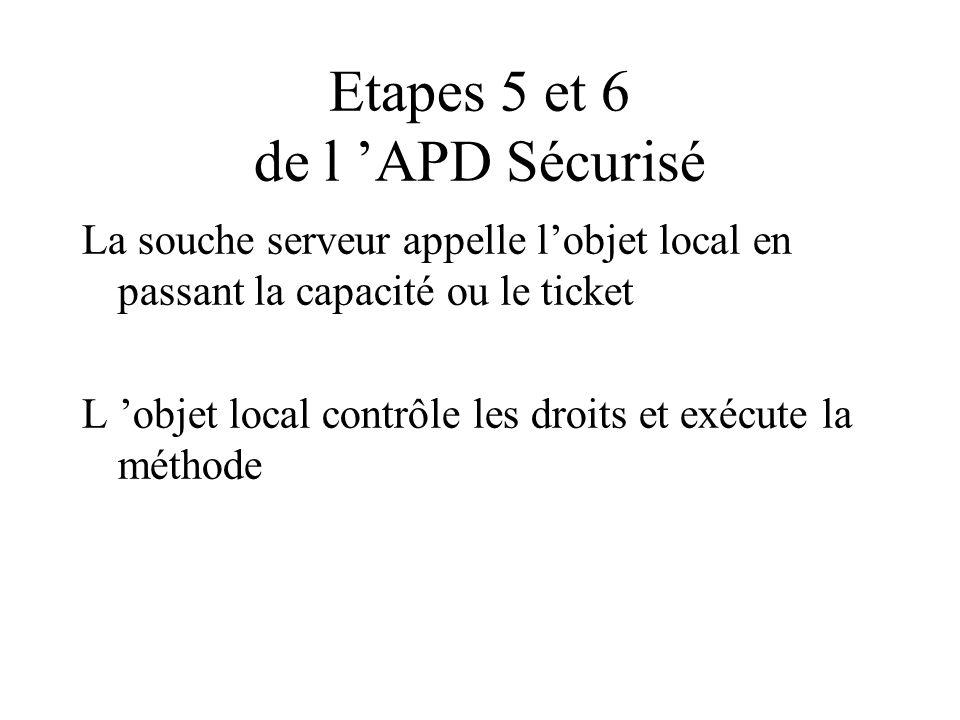Etapes 5 et 6 de l APD Sécurisé La souche serveur appelle lobjet local en passant la capacité ou le ticket L objet local contrôle les droits et exécute la méthode