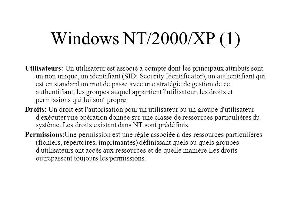 Windows NT/2000/XP (1) Utilisateurs: Un utilisateur est associé à compte dont les principaux attributs sont un non unique, un identifiant (SID: Security Identificator), un authentifiant qui est en standard un mot de passe avec une stratégie de gestion de cet authentifiant, les groupes auquel appartient l utilisateur, les droits et permissions qui lui sont propre.