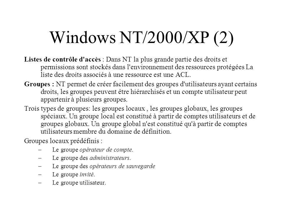 Windows NT/2000/XP (2) Listes de contrôle d accès : Dans NT la plus grande partie des droits et permissions sont stockés dans l environnement des ressources protégées La liste des droits associés à une ressource est une ACL.