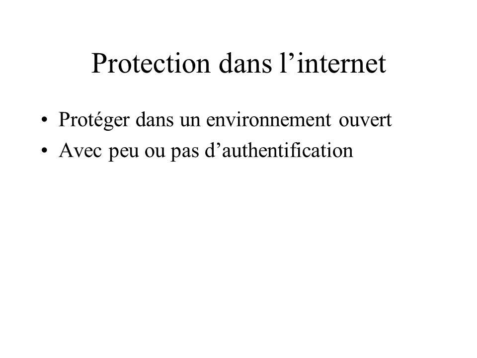 Protection dans linternet Protéger dans un environnement ouvert Avec peu ou pas dauthentification