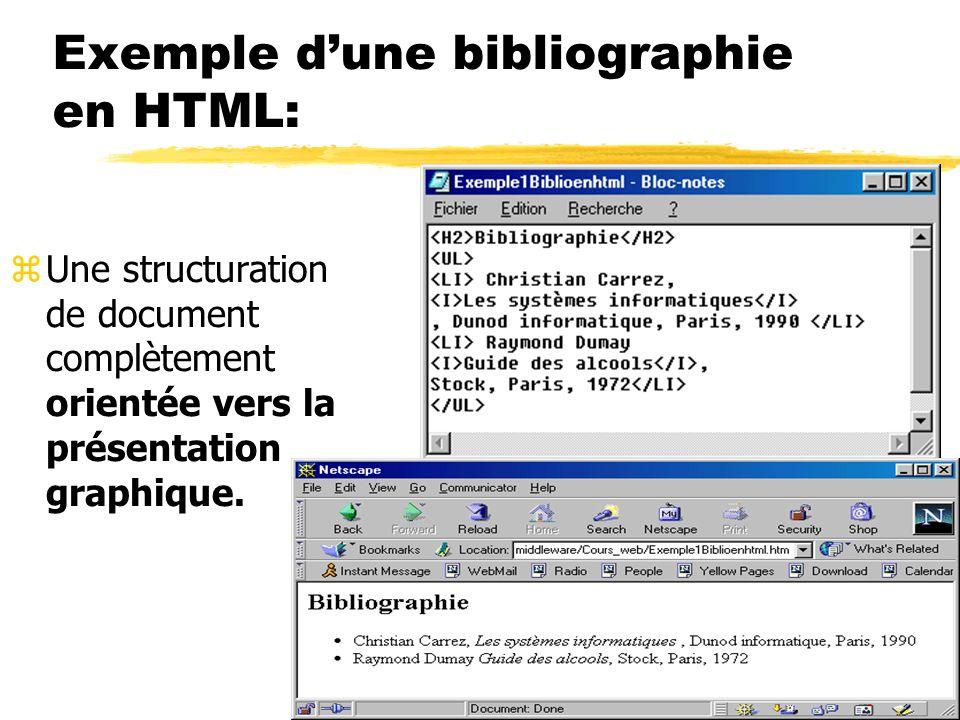 13 Exemple dune bibliographie en HTML: zUne structuration de document complètement orientée vers la présentation graphique.