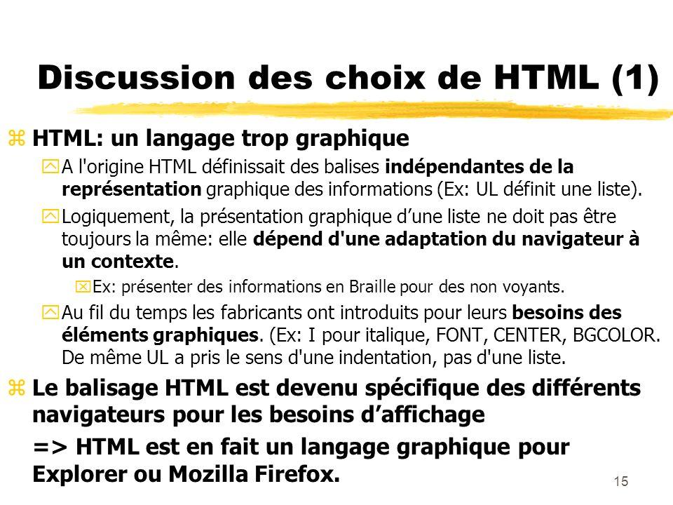15 Discussion des choix de HTML (1) zHTML: un langage trop graphique yA l'origine HTML définissait des balises indépendantes de la représentation grap
