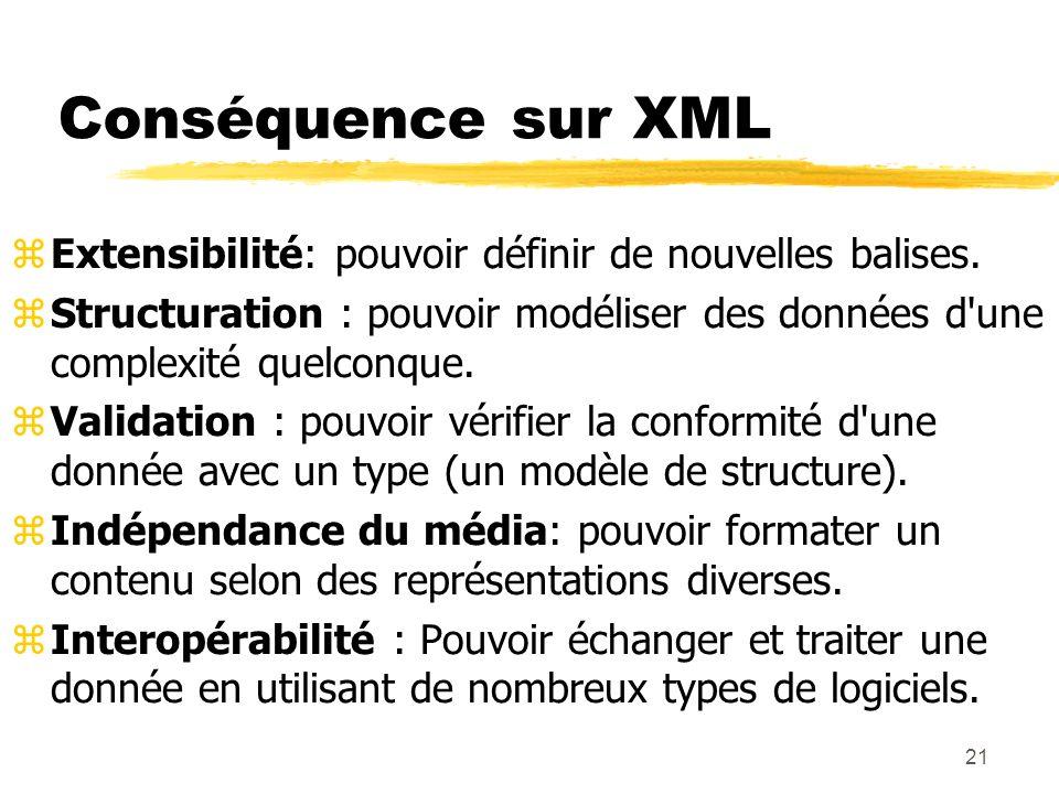21 Conséquence sur XML zExtensibilité: pouvoir définir de nouvelles balises. zStructuration : pouvoir modéliser des données d'une complexité quelconqu