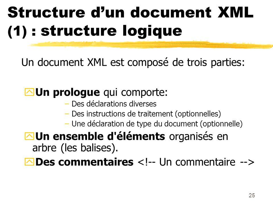 25 Structure dun document XML (1) : structure logique Un document XML est composé de trois parties: yUn prologue qui comporte: –Des déclarations diver
