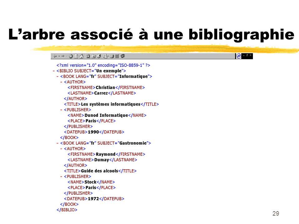 29 Larbre associé à une bibliographie