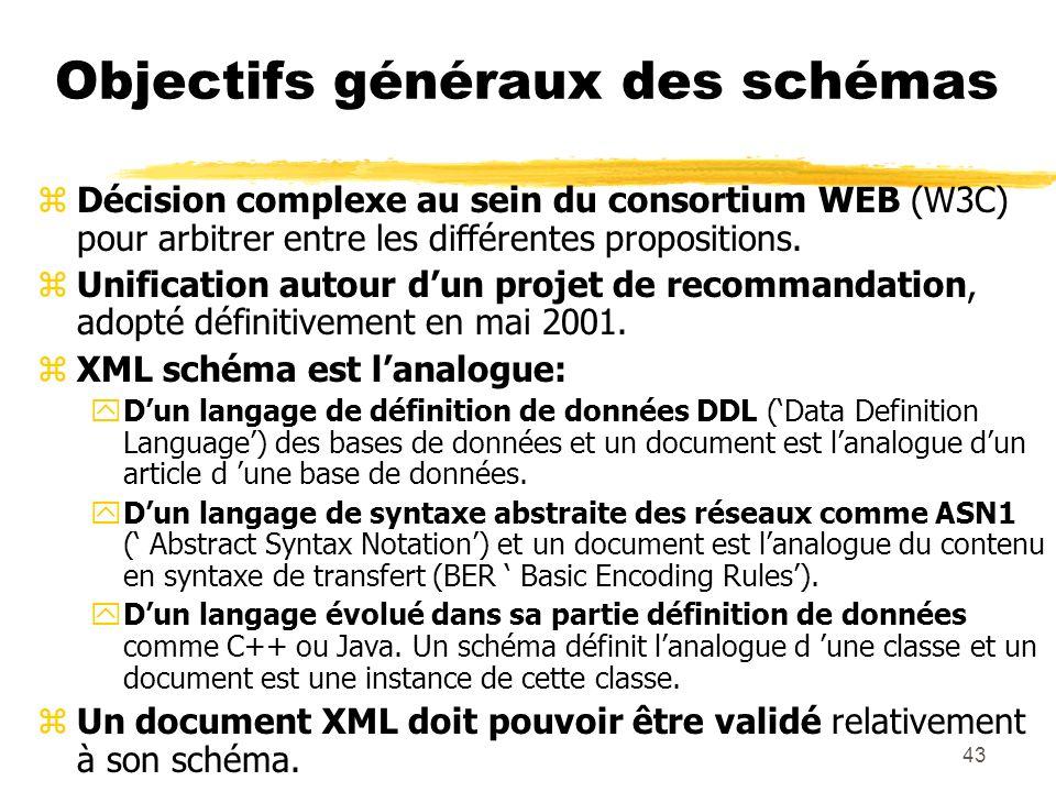 43 Objectifs généraux des schémas zDécision complexe au sein du consortium WEB (W3C) pour arbitrer entre les différentes propositions. zUnification au