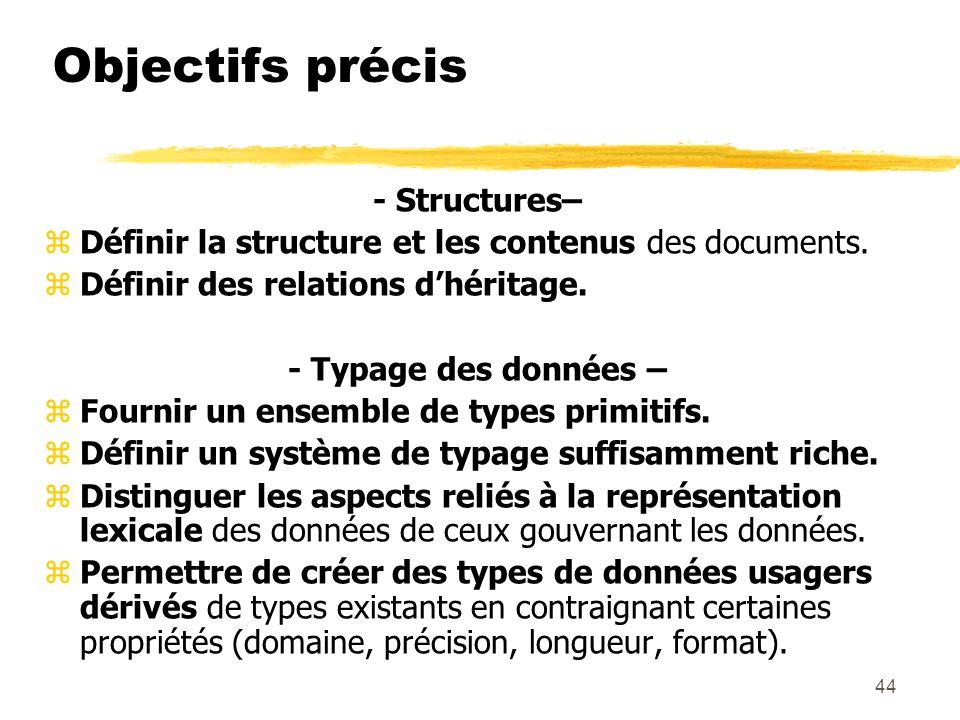44 Objectifs précis - Structures– zDéfinir la structure et les contenus des documents. zDéfinir des relations dhéritage. - Typage des données – zFourn