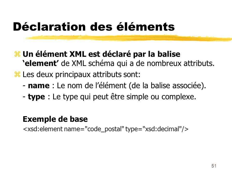 51 Déclaration des éléments zUn élément XML est déclaré par la balise element de XML schéma qui a de nombreux attributs. zLes deux principaux attribut