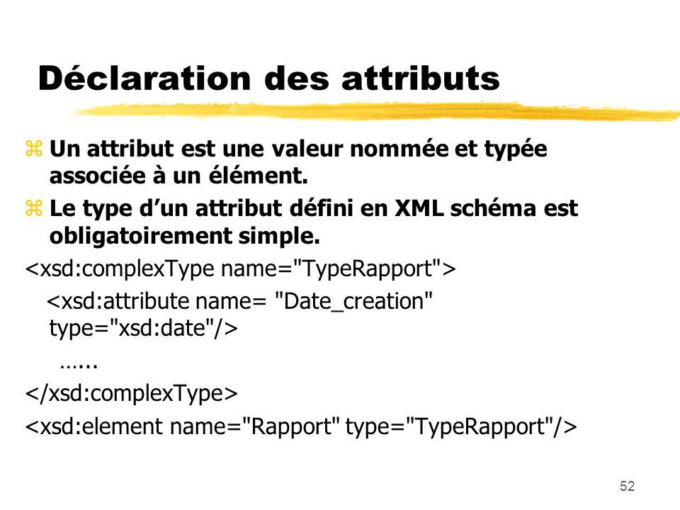 52 Déclaration des attributs zUn attribut est une valeur nommée et typée associée à un élément. zLe type dun attribut défini en XML schéma est obligat