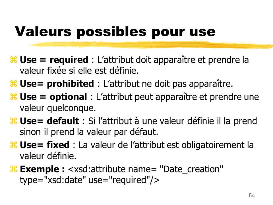 54 Valeurs possibles pour use zUse = required : Lattribut doit apparaître et prendre la valeur fixée si elle est définie. zUse= prohibited : Lattribut