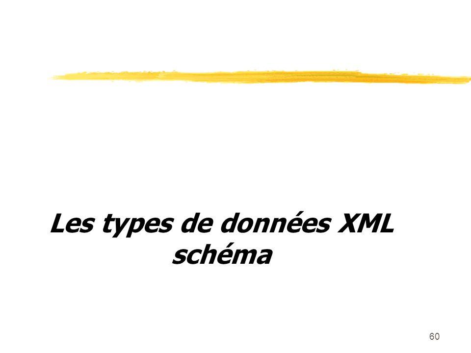 60 Les types de données XML schéma