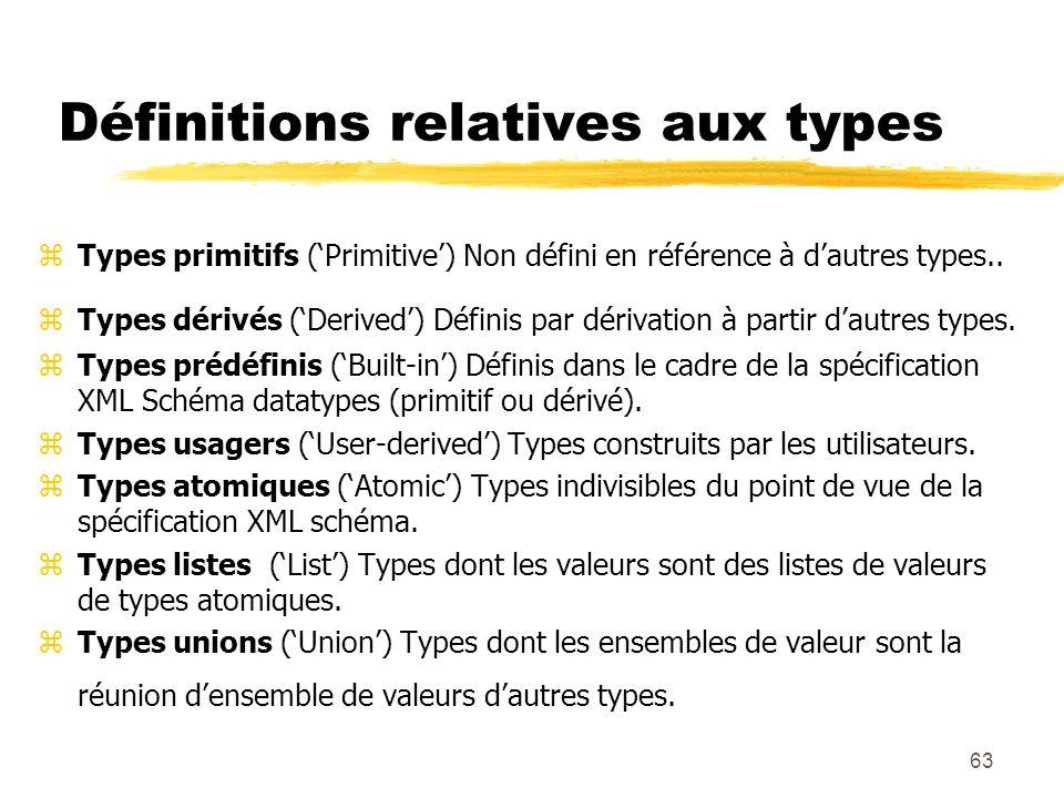 63 Définitions relatives aux types zTypes primitifs (Primitive) Non défini en référence à dautres types.. zTypes dérivés (Derived) Définis par dérivat