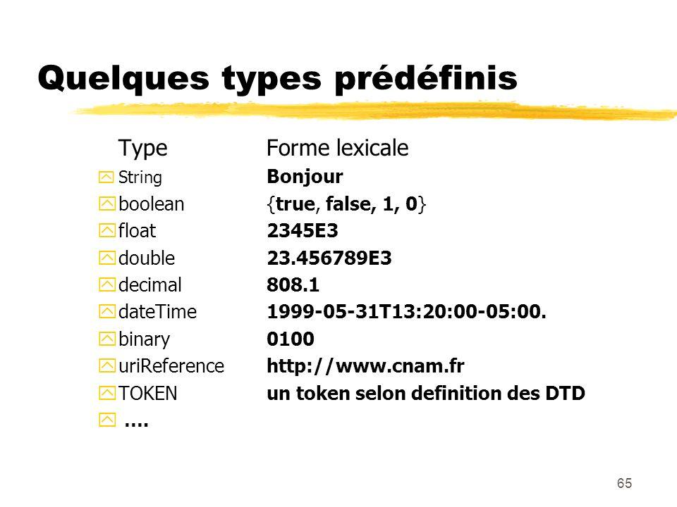 65 Quelques types prédéfinis TypeForme lexicale yString Bonjour yboolean{true, false, 1, 0} yfloat2345E3 ydouble23.456789E3 ydecimal808.1 ydateTime199