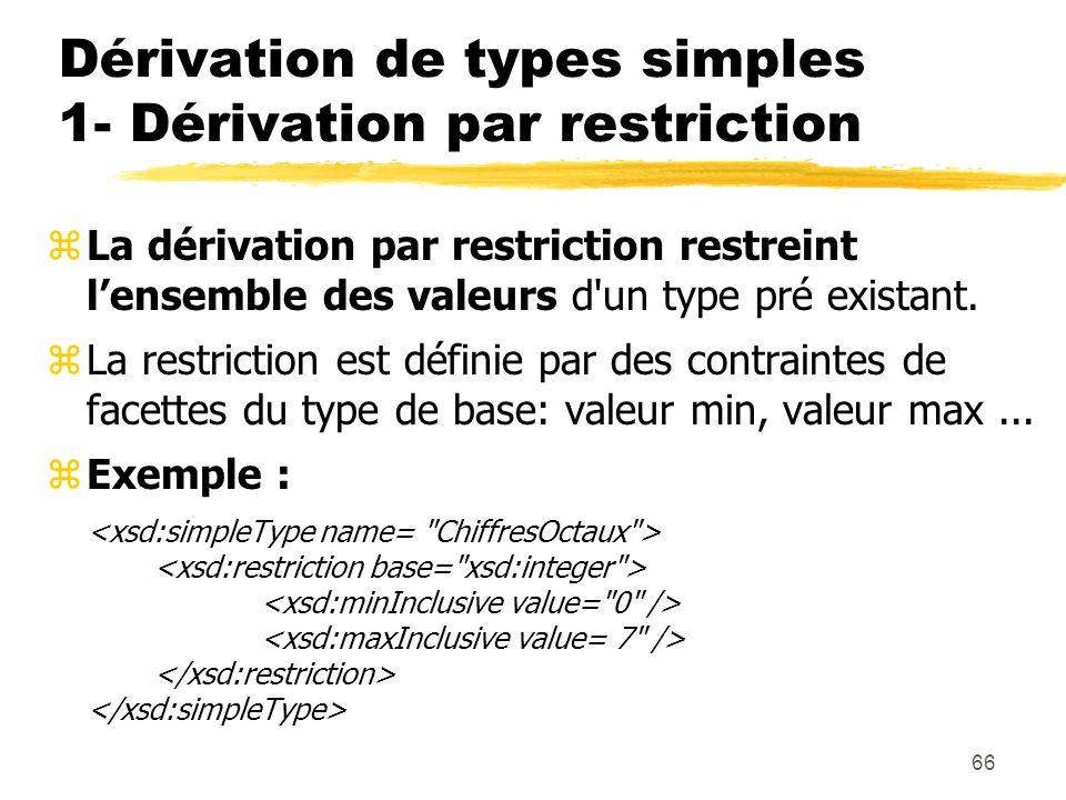 66 Dérivation de types simples 1- Dérivation par restriction zLa dérivation par restriction restreint lensemble des valeurs d'un type pré existant. zL