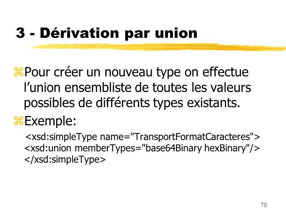 70 3 - Dérivation par union zPour créer un nouveau type on effectue lunion ensembliste de toutes les valeurs possibles de différents types existants.