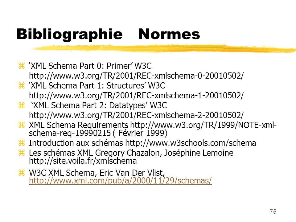 75 Bibliographie Normes zXML Schema Part 0: Primer W3C http://www.w3.org/TR/2001/REC-xmlschema-0-20010502/ zXML Schema Part 1: Structures W3C http://w