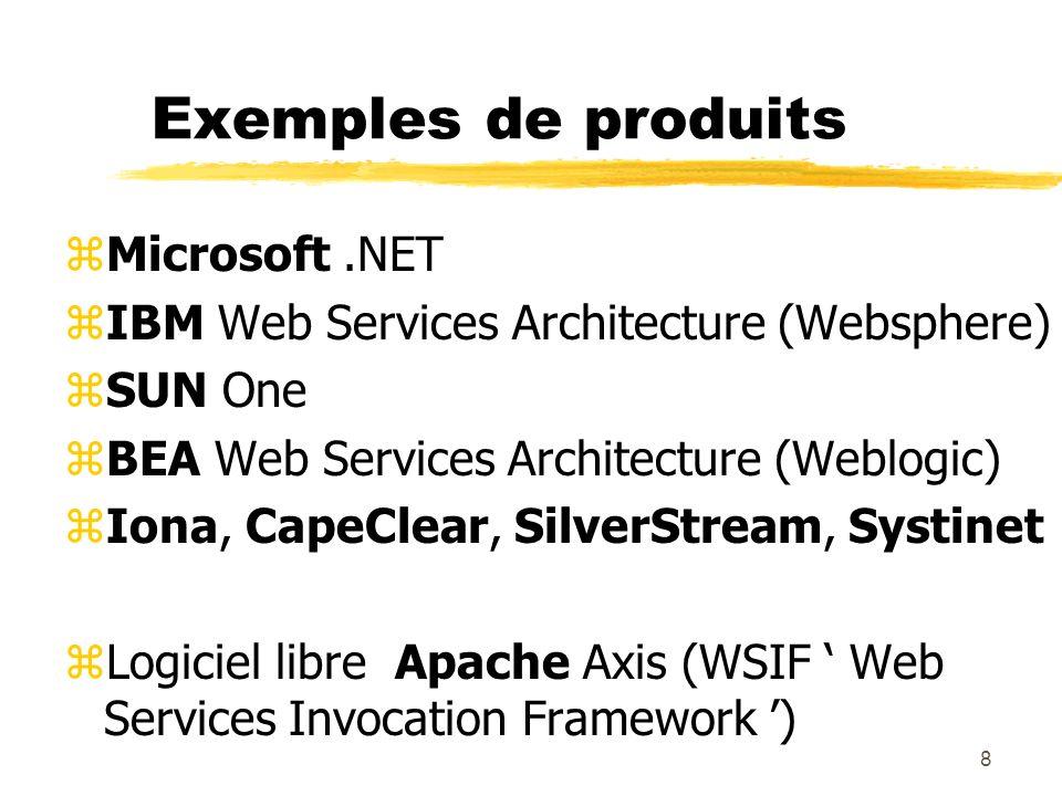 8 Exemples de produits zMicrosoft.NET zIBM Web Services Architecture (Websphere) zSUN One zBEA Web Services Architecture (Weblogic) zIona, CapeClear,