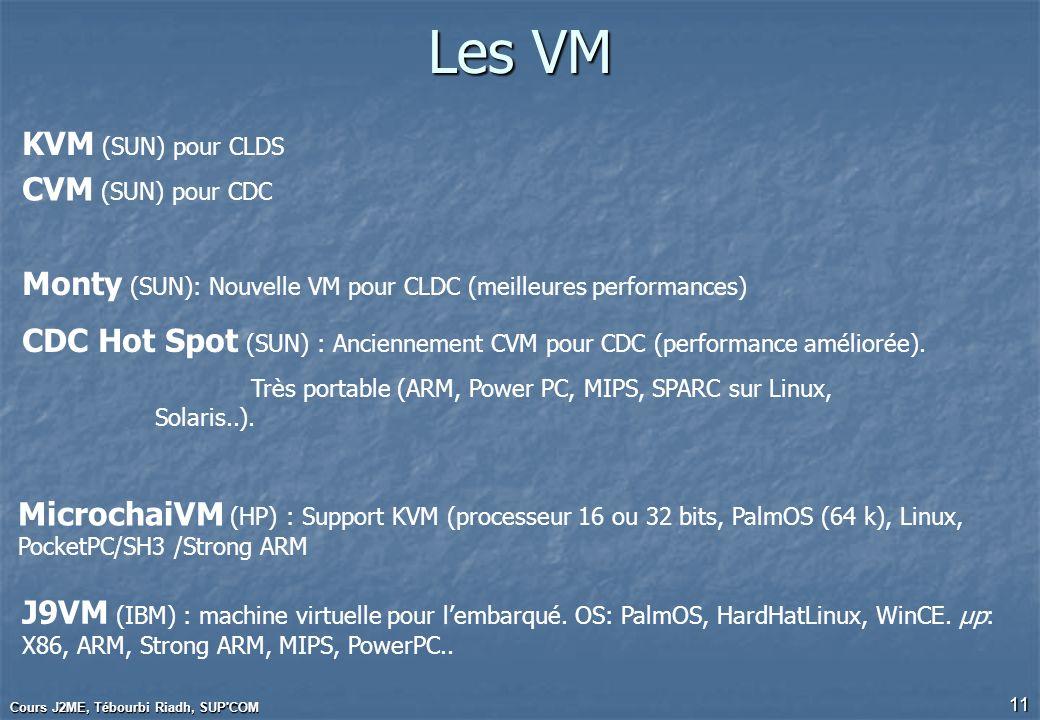 Cours J2ME, Tébourbi Riadh, SUP'COM 11 Les VM KVM (SUN) pour CLDS CVM (SUN) pour CDC Monty (SUN): Nouvelle VM pour CLDC (meilleures performances) CDC