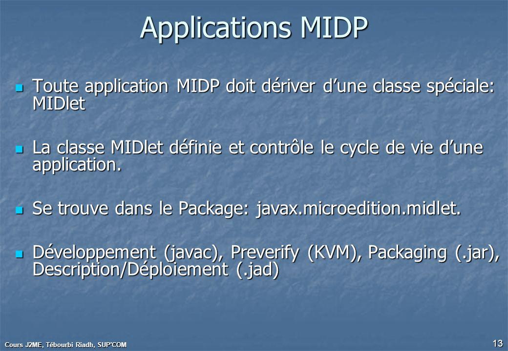 Cours J2ME, Tébourbi Riadh, SUP'COM 13 Applications MIDP Toute application MIDP doit dériver dune classe spéciale: MIDlet Toute application MIDP doit