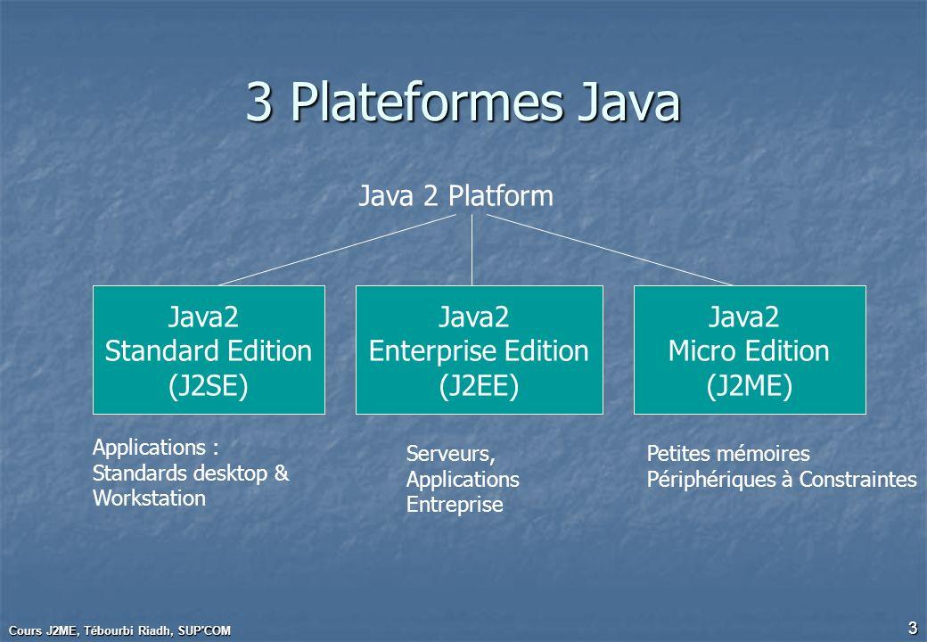 Cours J2ME, Tébourbi Riadh, SUP'COM 3 3 Plateformes Java Java2 Standard Edition (J2SE) Java2 Enterprise Edition (J2EE) Java2 Micro Edition (J2ME) Java