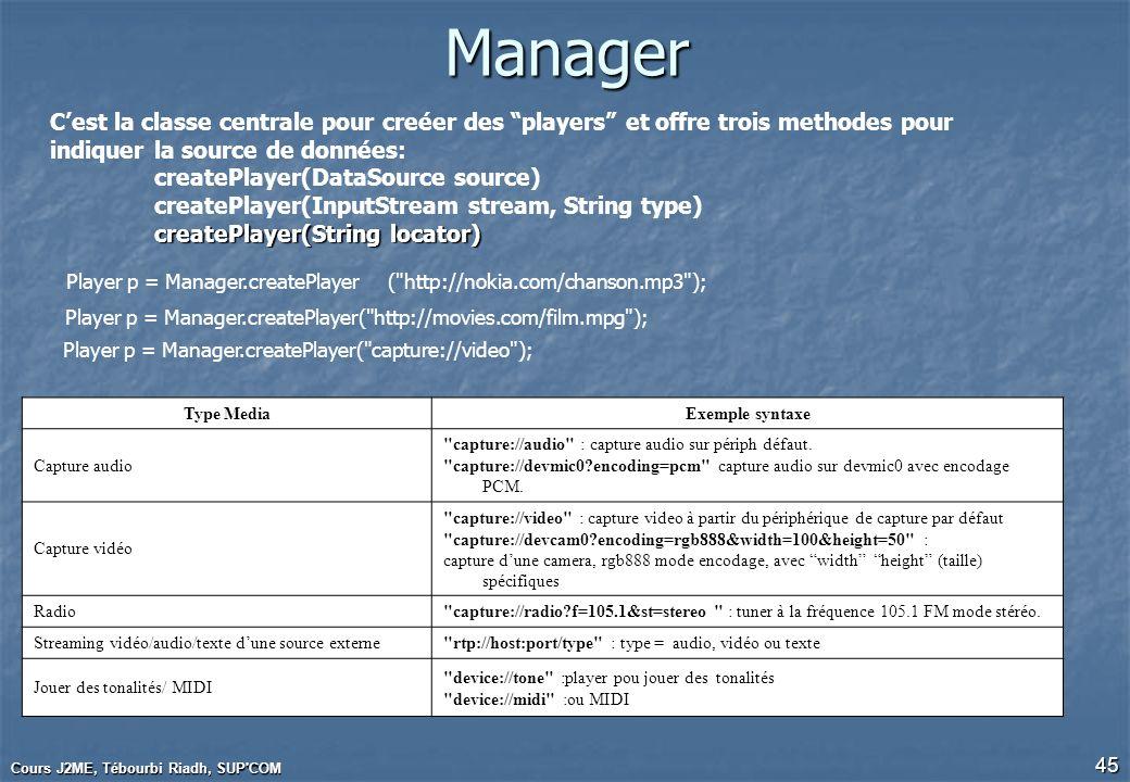 Cours J2ME, Tébourbi Riadh, SUP'COM 45 Manager Cest la classe centrale pour creéer des players et offre trois methodes pour indiquer la source de donn