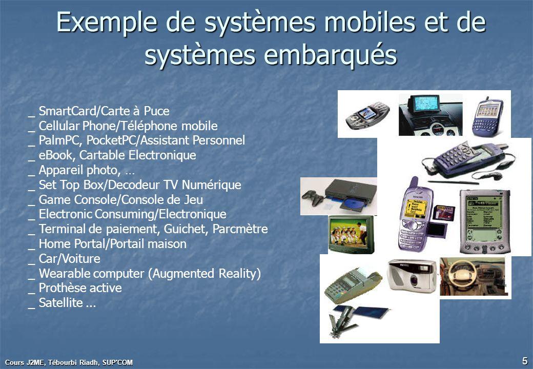 Cours J2ME, Tébourbi Riadh, SUP'COM 5 Exemple de systèmes mobiles et de systèmes embarqués _ SmartCard/Carte à Puce _ Cellular Phone/Téléphone mobile