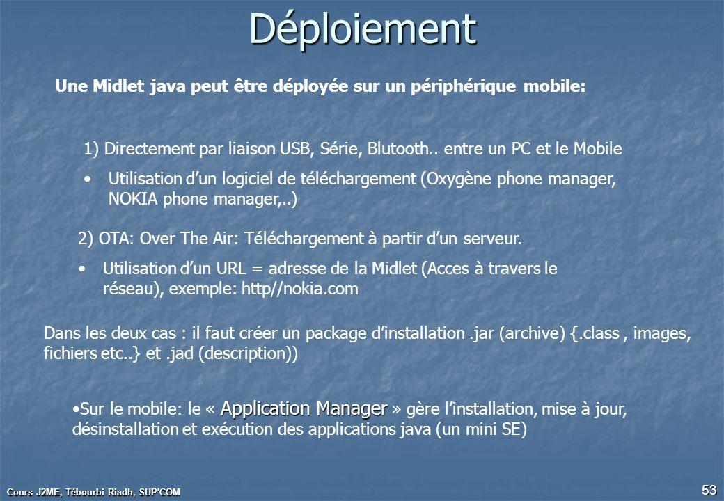 Cours J2ME, Tébourbi Riadh, SUP'COM 53 Déploiement Une Midlet java peut être déployée sur un périphérique mobile: 1) Directement par liaison USB, Séri