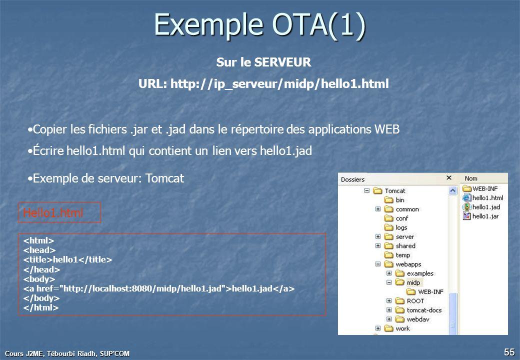 Cours J2ME, Tébourbi Riadh, SUP'COM 55 Exemple OTA(1) Sur le SERVEUR URL: http://ip_serveur/midp/hello1.html hello1 hello1.jad Hello1.html Copier les