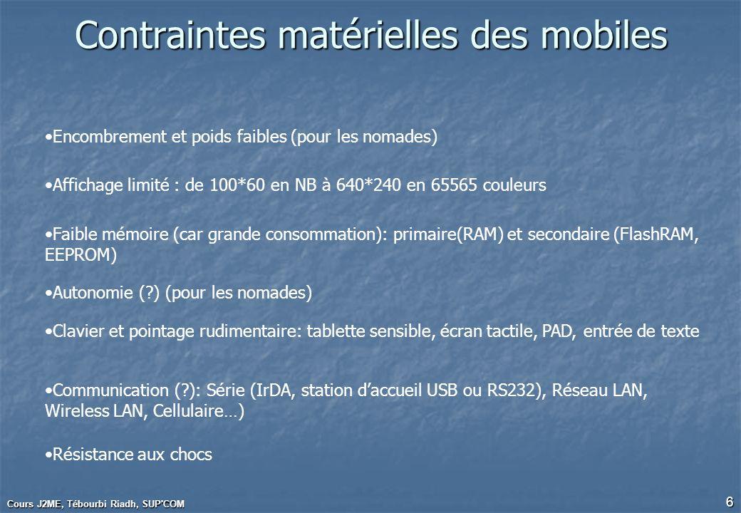 Cours J2ME, Tébourbi Riadh, SUP'COM 6 Contraintes matérielles des mobiles Encombrement et poids faibles (pour les nomades) Affichage limité : de 100*6