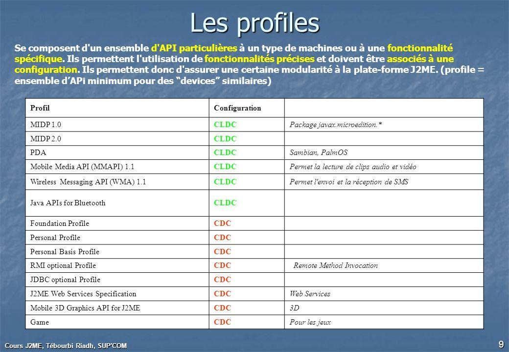Cours J2ME, Tébourbi Riadh, SUP COM 50 Exemple 7 (1/2) VideoPlayer1.java …..