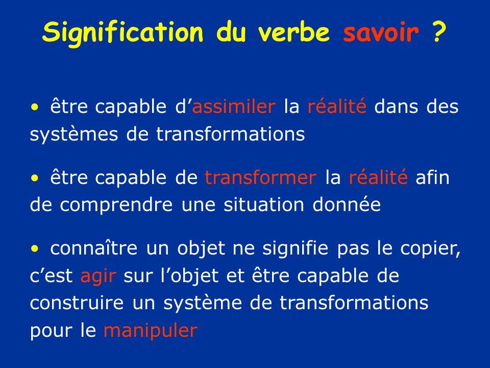 être capable dassimiler la réalité dans des systèmes de transformations être capable de transformer la réalité afin de comprendre une situation donnée