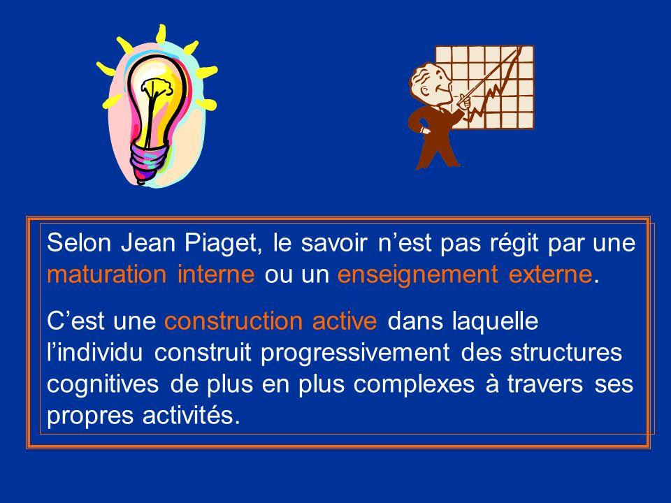 Selon Jean Piaget, le savoir nest pas régit par une maturation interne ou un enseignement externe. Cest une construction active dans laquelle lindivid