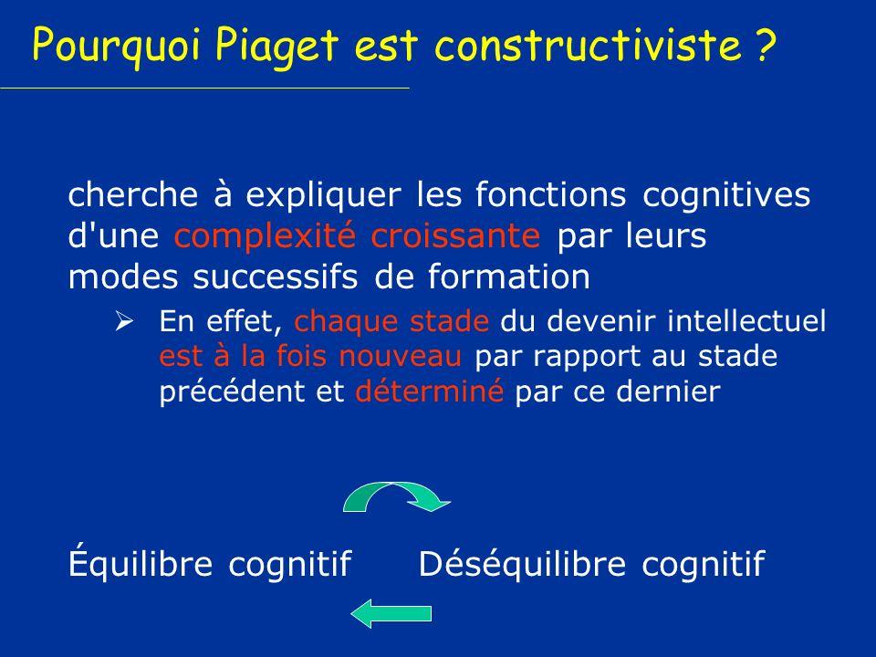 Pourquoi Piaget est constructiviste ? cherche à expliquer les fonctions cognitives d'une complexité croissante par leurs modes successifs de formation