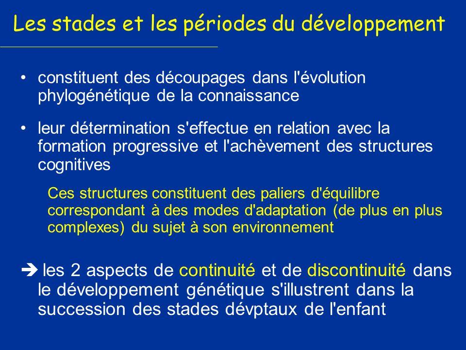 Les stades et les périodes du développement constituent des découpages dans l'évolution phylogénétique de la connaissance leur détermination s'effectu