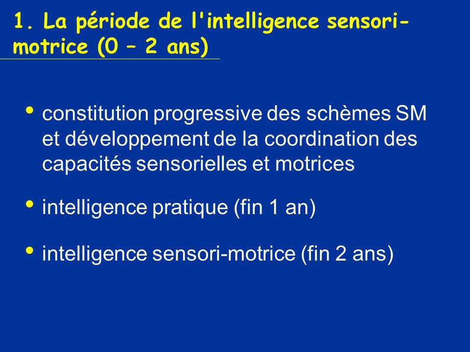 1. La période de l'intelligence sensori- motrice (0 – 2 ans) constitution progressive des schèmes SM et développement de la coordination des capacités