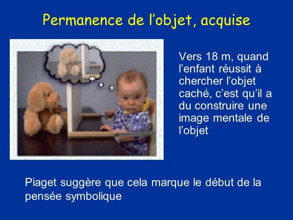 Permanence de lobjet, acquise Vers 18 m, quand lenfant réussit à chercher lobjet caché, cest quil a du construire une image mentale de lobjet Piaget s