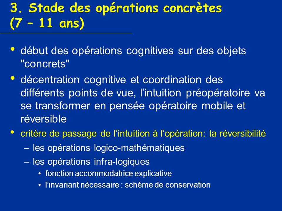 début des opérations cognitives sur des objets