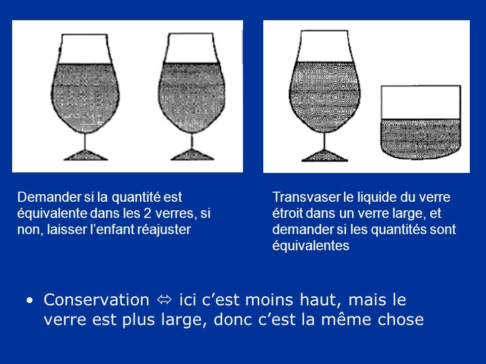 Conservation ici cest moins haut, mais le verre est plus large, donc cest la même chose Demander si la quantité est équivalente dans les 2 verres, si