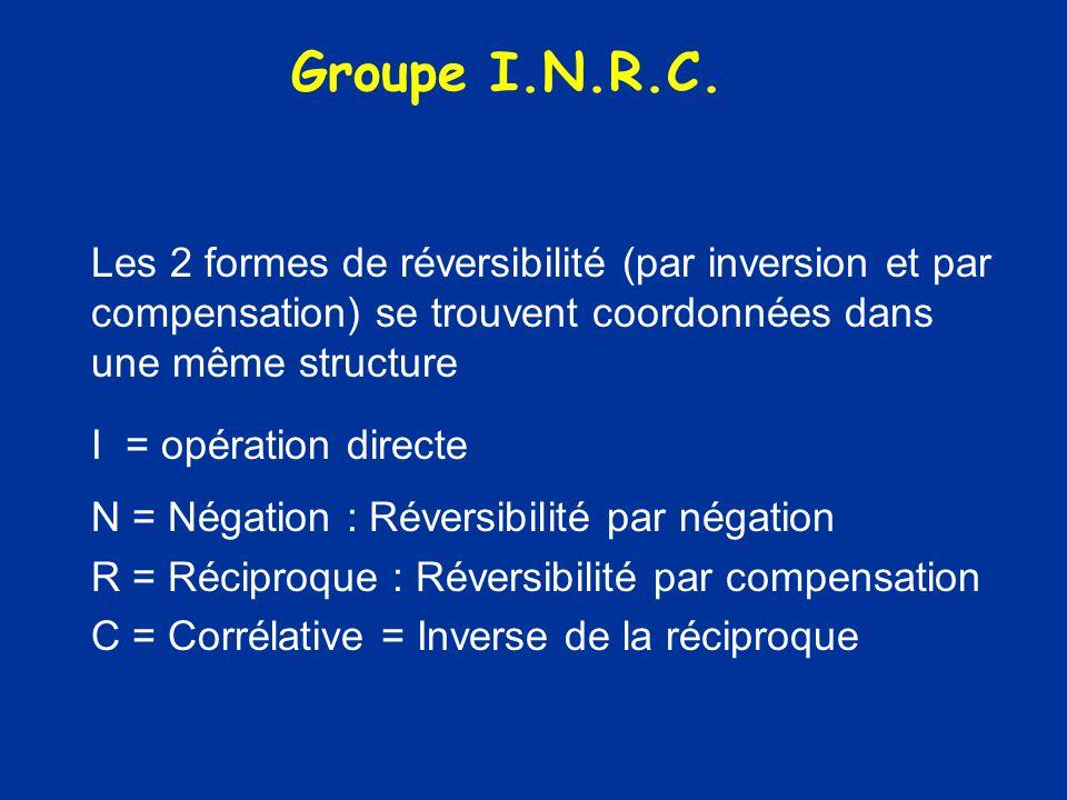 Groupe I.N.R.C. Les 2 formes de réversibilité (par inversion et par compensation) se trouvent coordonnées dans une même structure I = opération direct