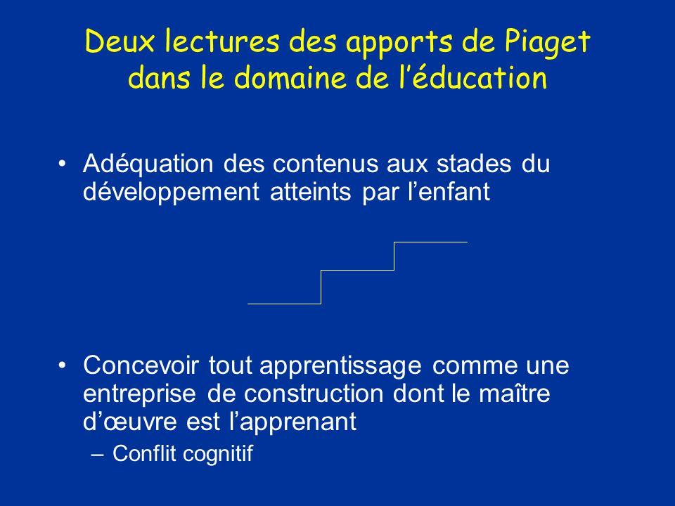 Deux lectures des apports de Piaget dans le domaine de léducation Adéquation des contenus aux stades du développement atteints par lenfant Concevoir t