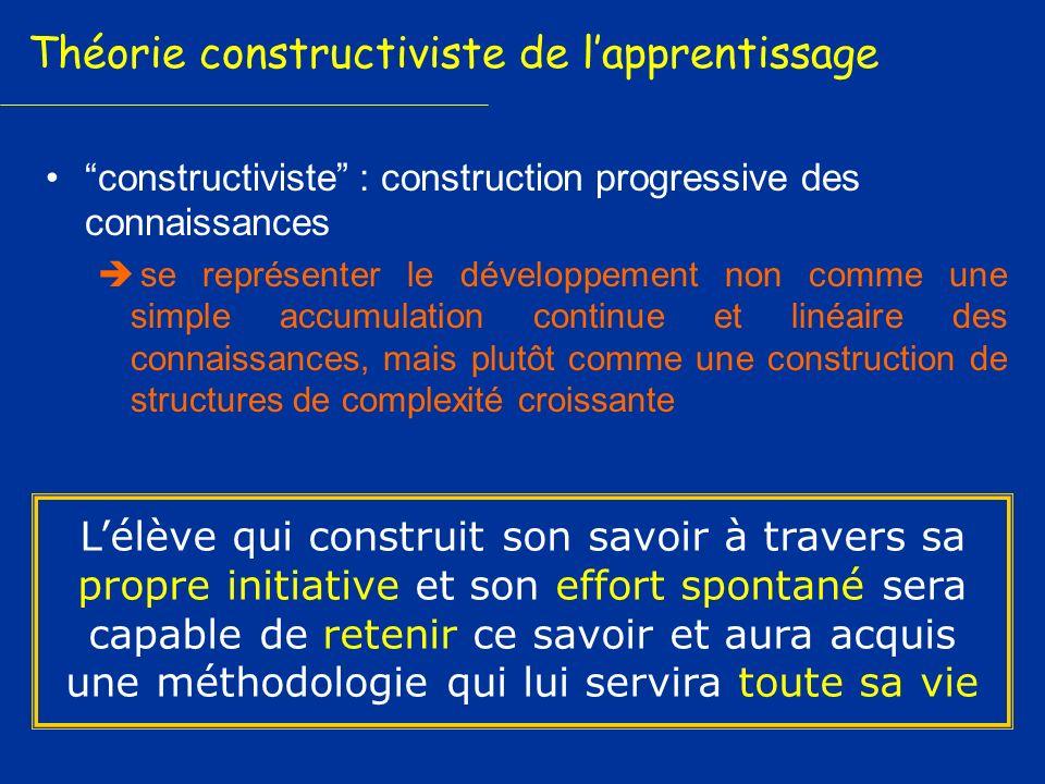 Théorie constructiviste de lapprentissage constructiviste : construction progressive des connaissances se représenter le développement non comme une s