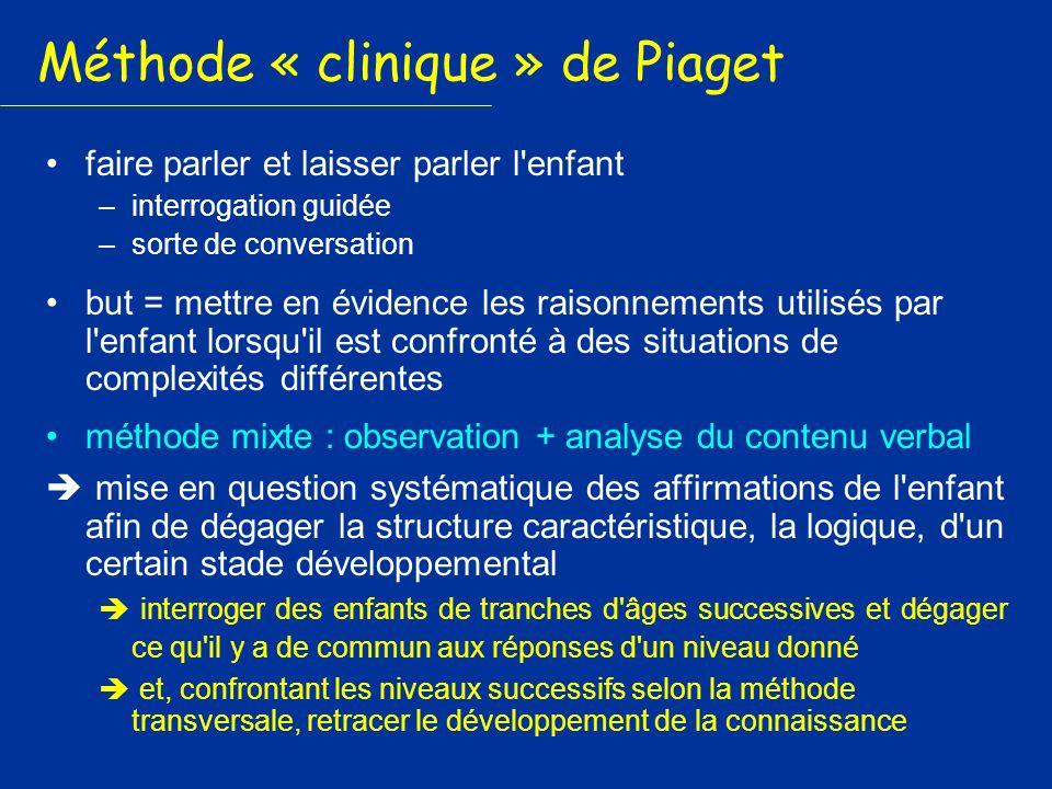 Méthode « clinique » de Piaget faire parler et laisser parler l'enfant –interrogation guidée –sorte de conversation but = mettre en évidence les raiso