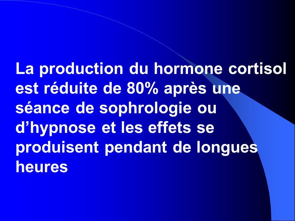 La production du hormone cortisol est réduite de 80% après une séance de sophrologie ou dhypnose et les effets se produisent pendant de longues heures