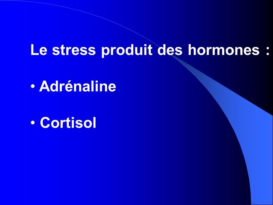 Le stress produit des hormones : Adrénaline Cortisol