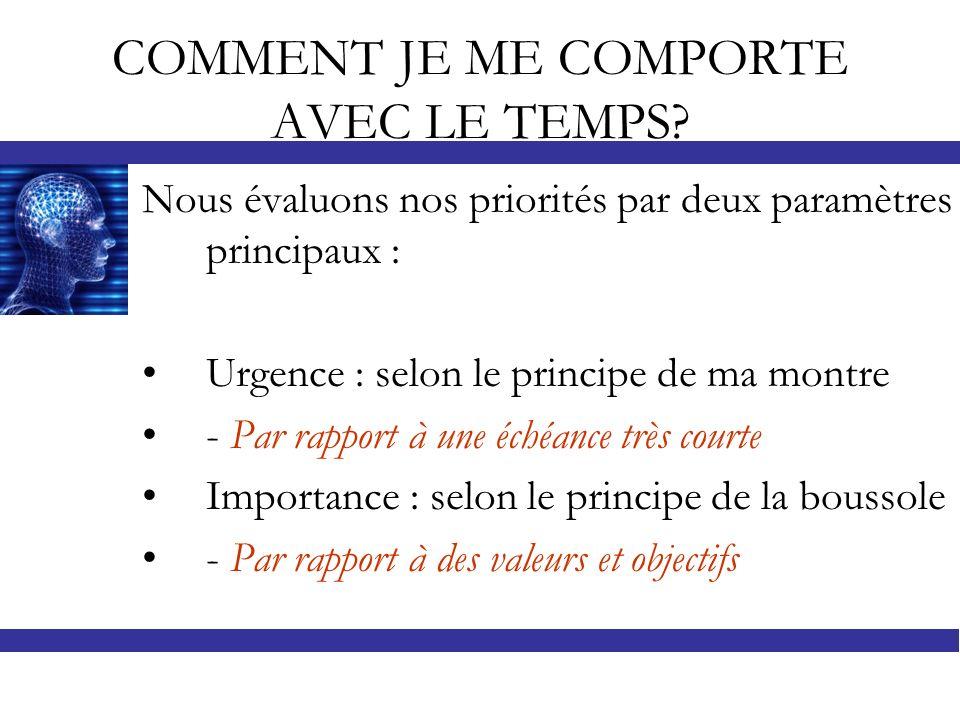 COMMENT JE ME COMPORTE AVEC LE TEMPS? Nous évaluons nos priorités par deux paramètres principaux : Urgence : selon le principe de ma montre - Par rapp
