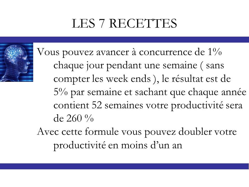 LES 7 RECETTES Vous pouvez avancer à concurrence de 1% chaque jour pendant une semaine ( sans compter les week ends ), le résultat est de 5% par semai