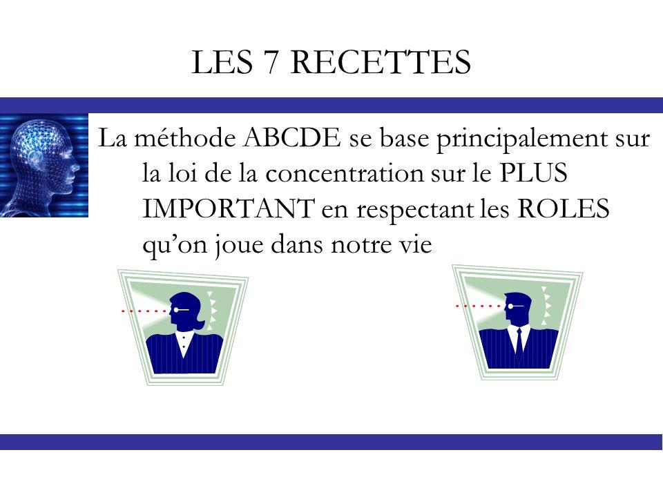 LES 7 RECETTES La méthode ABCDE se base principalement sur la loi de la concentration sur le PLUS IMPORTANT en respectant les ROLES quon joue dans not