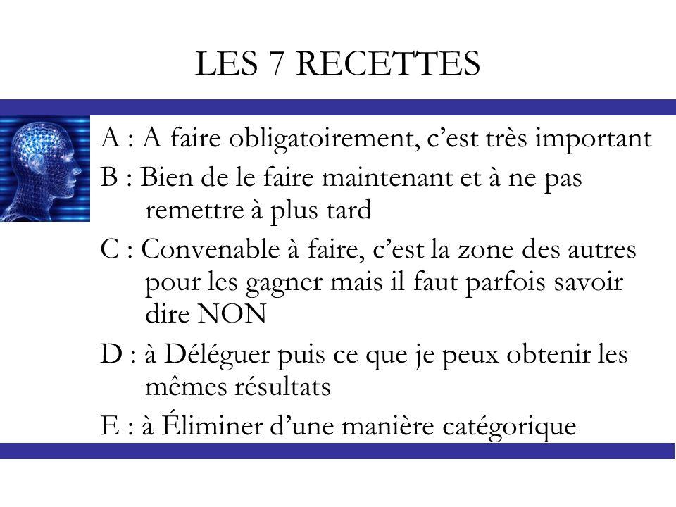 LES 7 RECETTES A : A faire obligatoirement, cest très important B : Bien de le faire maintenant et à ne pas remettre à plus tard C : Convenable à fair
