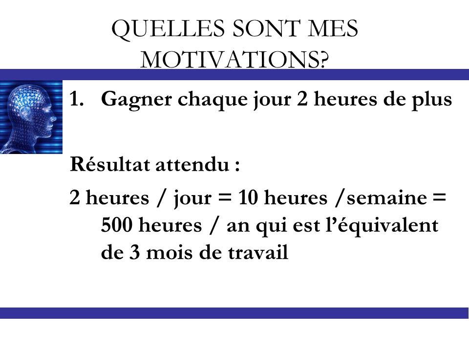 QUELLES SONT MES MOTIVATIONS? 1.Gagner chaque jour 2 heures de plus Résultat attendu : 2 heures / jour = 10 heures /semaine = 500 heures / an qui est